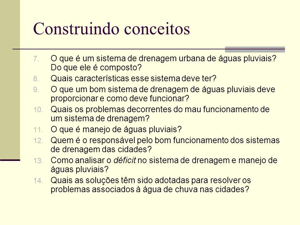 Construindo conceitos 7. O que é um sistema de drenagem urbana de águas pluviais? Do que ele é composto? 8. Quais características esse sistema deve te