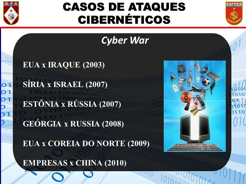 14 / ?? Cyber War EUA x IRAQUE (2003) SÍRIA x ISRAEL (2007) ESTÔNIA x RÚSSIA (2007) GEÓRGIA x RUSSIA (2008) EUA x COREIA DO NORTE (2009) EMPRESAS x CH