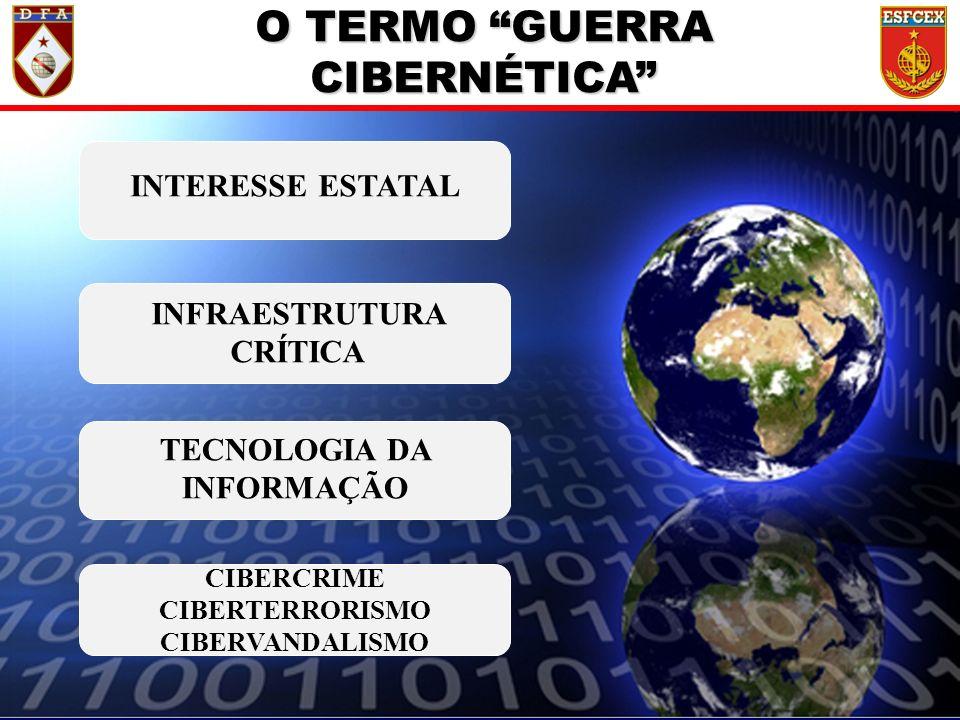 5 / ?? O TERMO GUERRA CIBERNÉTICA INTERESSE ESTATAL INFRAESTRUTURA CRÍTICA TECNOLOGIA DA INFORMAÇÃO CIBERCRIME CIBERTERRORISMO CIBERVANDALISMO