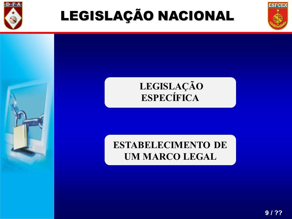 9 / ?? LEGISLAÇÃO NACIONAL LEGISLAÇÃO ESPECÍFICA ESTABELECIMENTO DE UM MARCO LEGAL