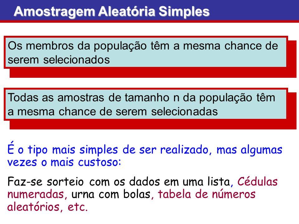 Amostragem Aleatória Simples Os membros da população têm a mesma chance de serem selecionados Todas as amostras de tamanho n da população têm a mesma