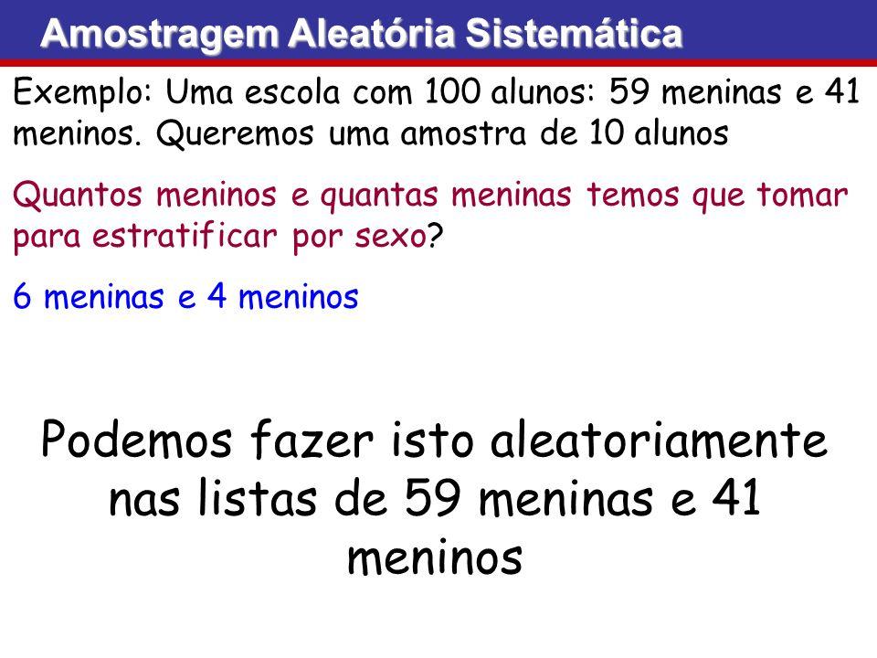 Amostragem Aleatória Sistemática Exemplo: Uma escola com 100 alunos: 59 meninas e 41 meninos. Queremos uma amostra de 10 alunos Quantos meninos e quan