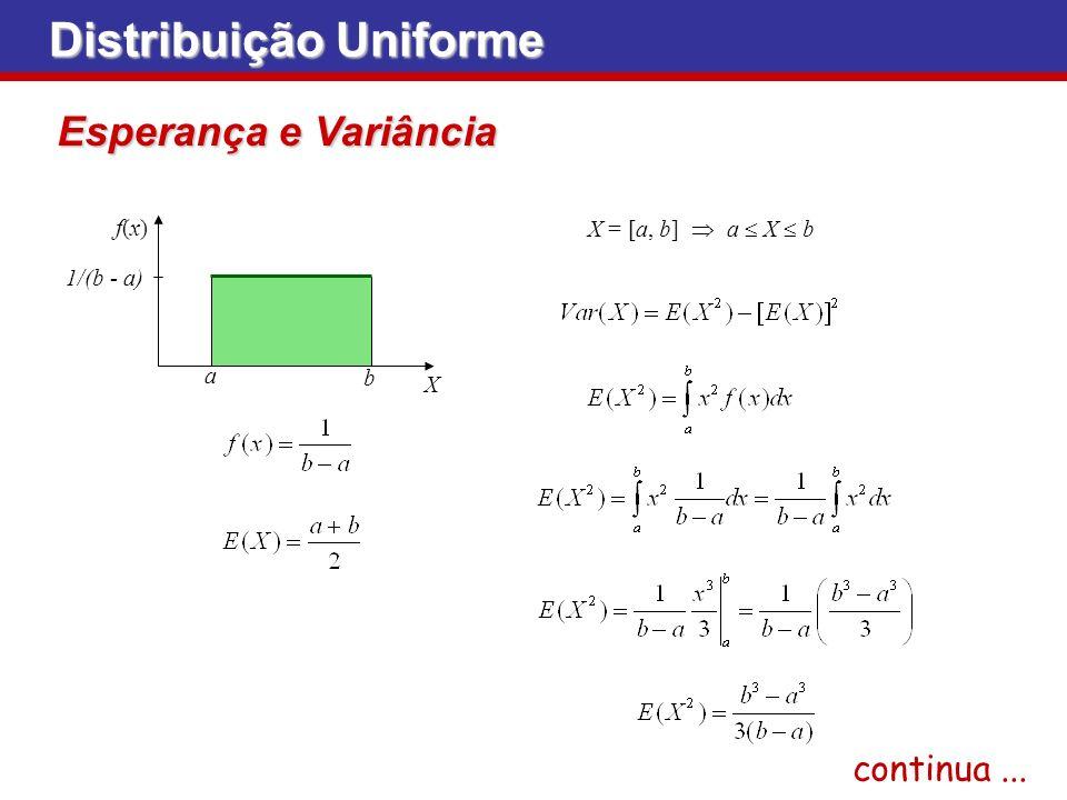 Distribuição Uniforme Esperança e Variância X = [a, b] a X b f(x)f(x) X a b 1/(b - a) continua...