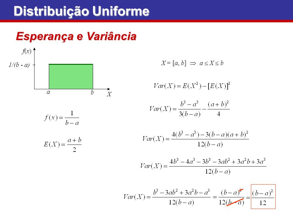Distribuição Uniforme Esperança e Variância f(x)f(x) X a b 1/(b - a) X = [a, b] a X b