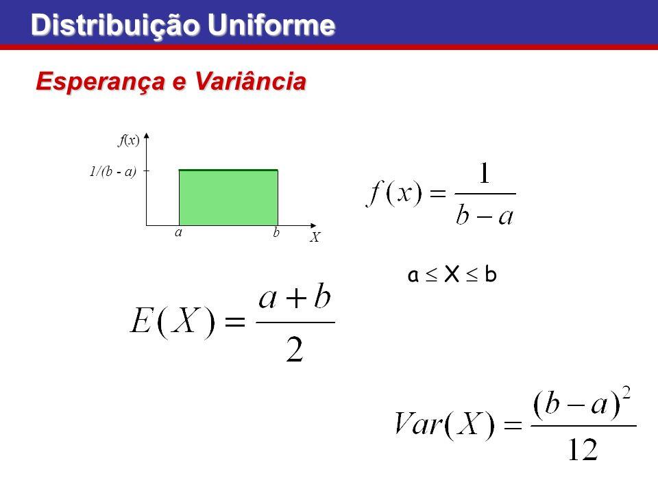 Distribuição Uniforme Esperança e Variância a X b f(x)f(x) X a b 1/(b - a)