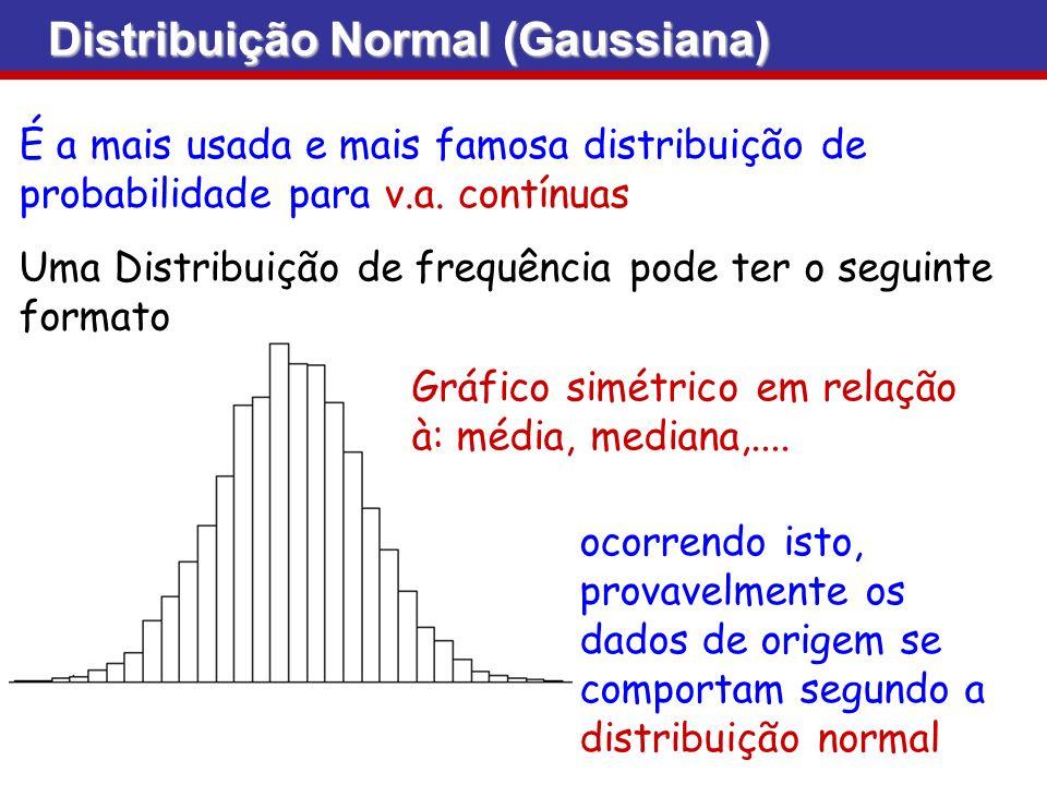É a mais usada e mais famosa distribuição de probabilidade para v.a. contínuas Uma Distribuição de frequência pode ter o seguinte formato Gráfico simé