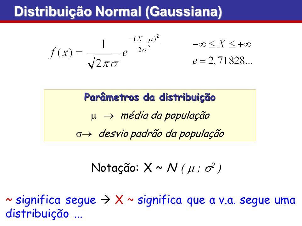 Parâmetros da distribuição média da população desvio padrão da população Notação: X ~ N ( ; 2 ) Distribuição Normal (Gaussiana) ~ significa segue X ~