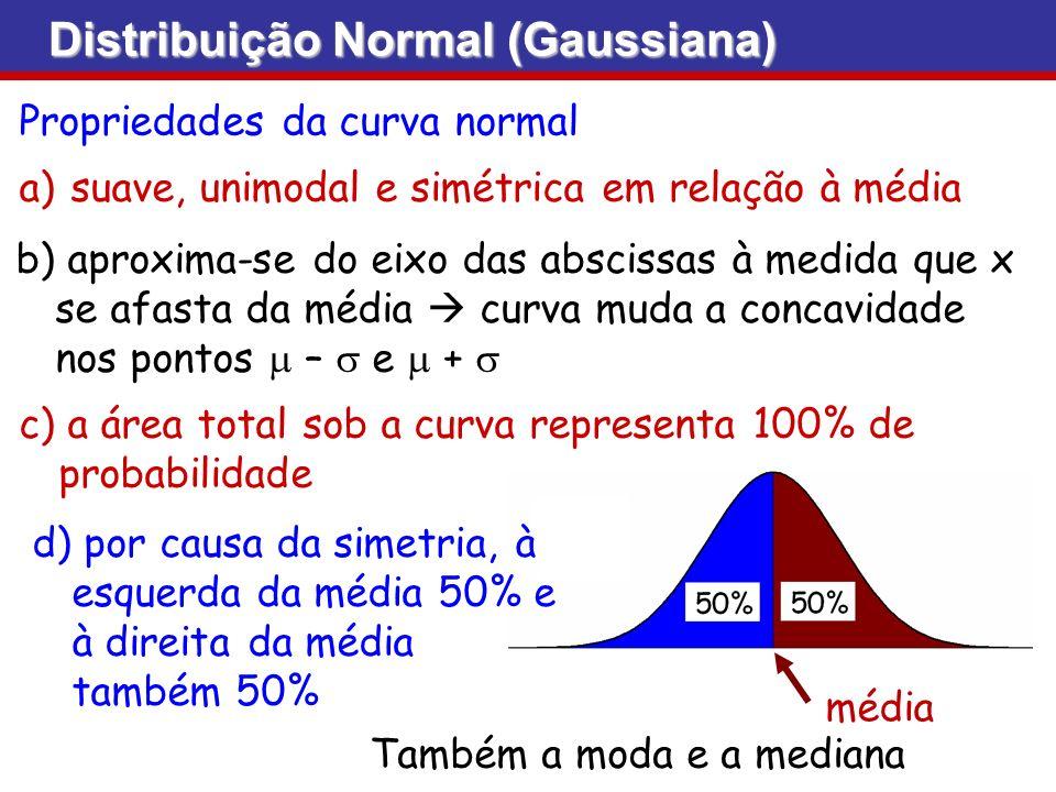 a) suave, unimodal e simétrica em relação à média Propriedades da curva normal b) aproxima-se do eixo das abscissas à medida que x se afasta da média