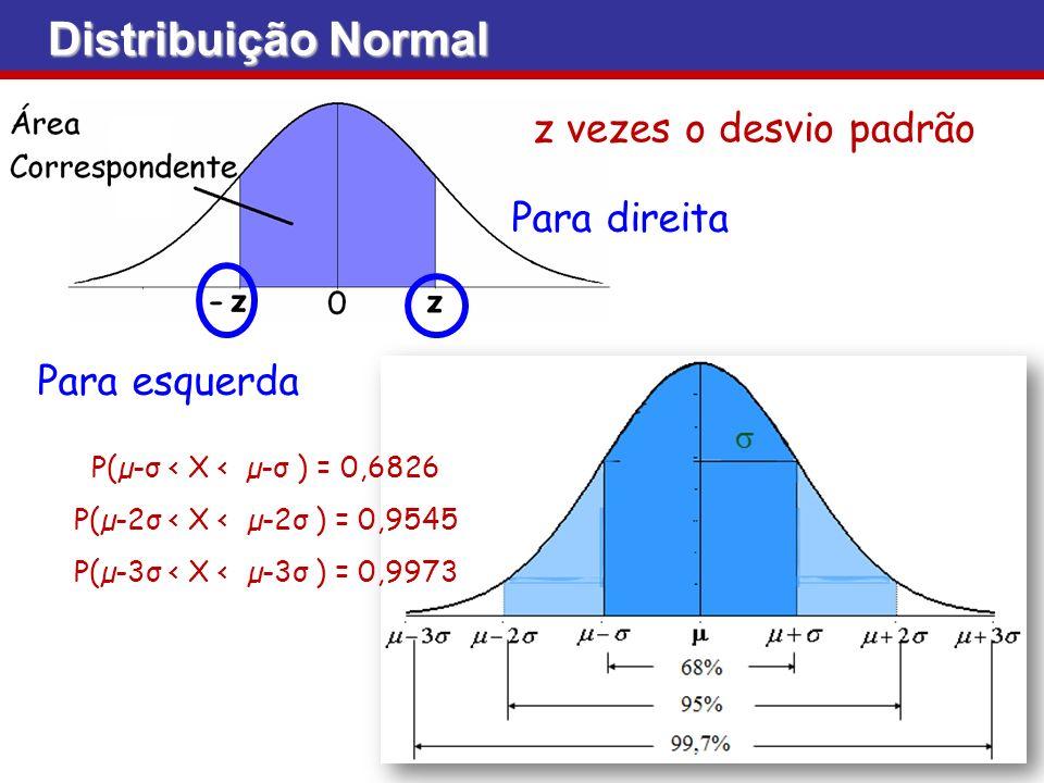 z vezes o desvio padrão Para direita Para esquerda Distribuição Normal P(µ-σ < X < µ-σ ) = 0,6826 P(µ-2σ < X < µ-2σ ) = 0,9545 P(µ-3σ < X < µ-3σ ) = 0