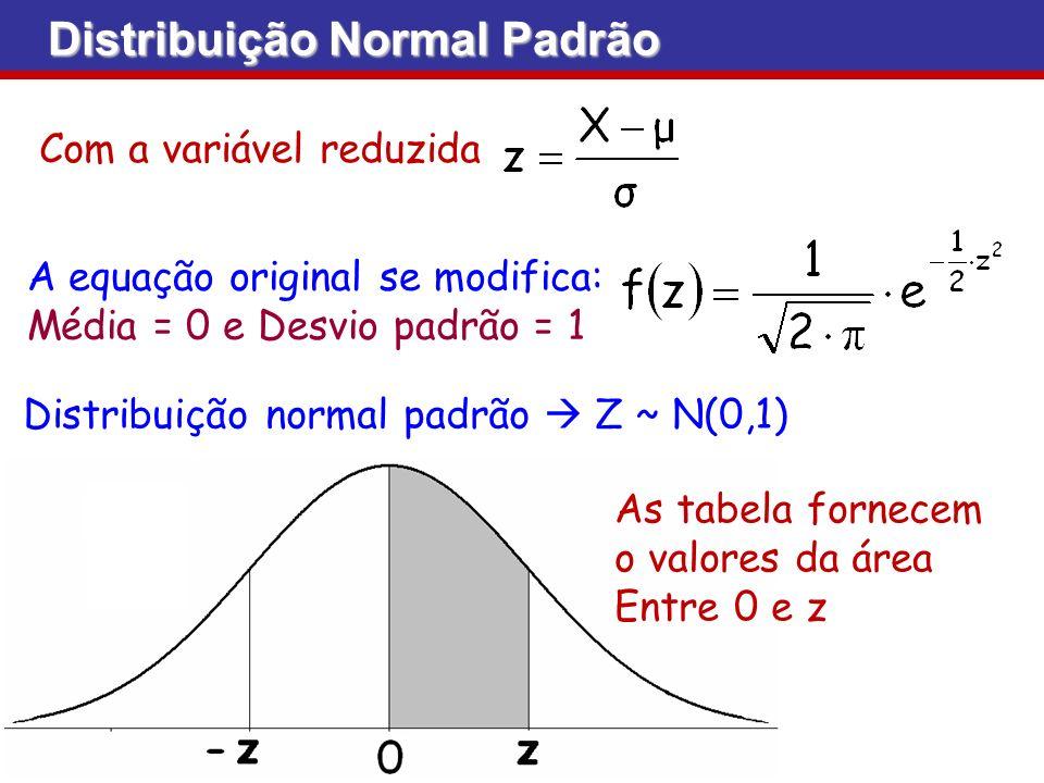 Com a variável reduzida A equação original se modifica: Média = 0 e Desvio padrão = 1 Distribuição normal padrão Z ~ N(0,1) As tabela fornecem o valor