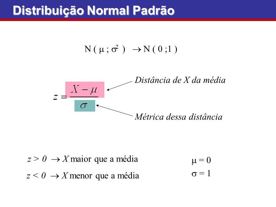 Métrica dessa distância Distância de X da média N ( ; 2 ) N ( 0 ;1 ) z > 0 X maior que a média z < 0 X menor que a média = 0 = 1 Distribuição Normal P