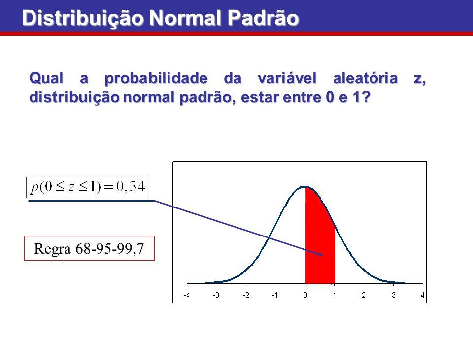 Qual a probabilidade da variável aleatória z, distribuição normal padrão, estar entre 0 e 1? Regra 68-95-99,7 Distribuição Normal Padrão