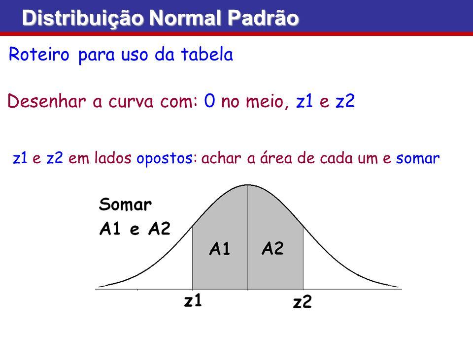 Desenhar a curva com: 0 no meio, z1 e z2 Roteiro para uso da tabela z1 e z2 em lados opostos: achar a área de cada um e somar Distribuição Normal Padr