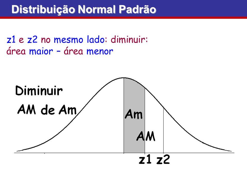 z1 e z2 no mesmo lado: diminuir: área maior – área menor Distribuição Normal Padrão