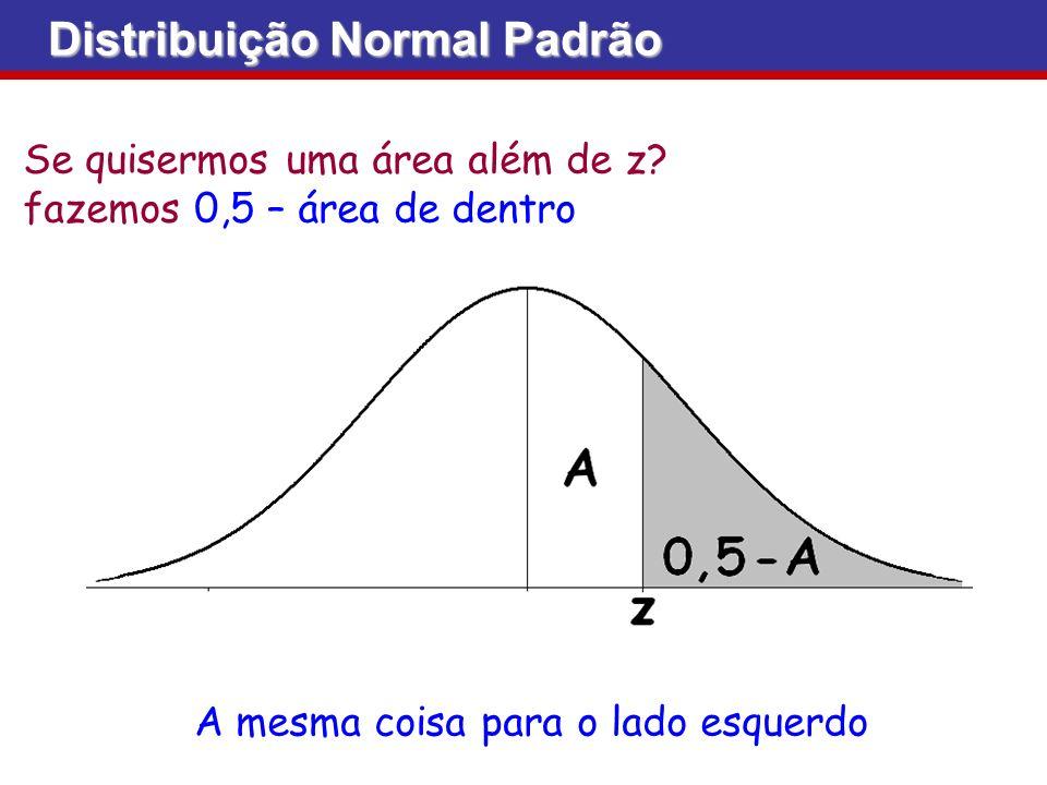 Se quisermos uma área além de z? fazemos 0,5 – área de dentro A mesma coisa para o lado esquerdo Distribuição Normal Padrão