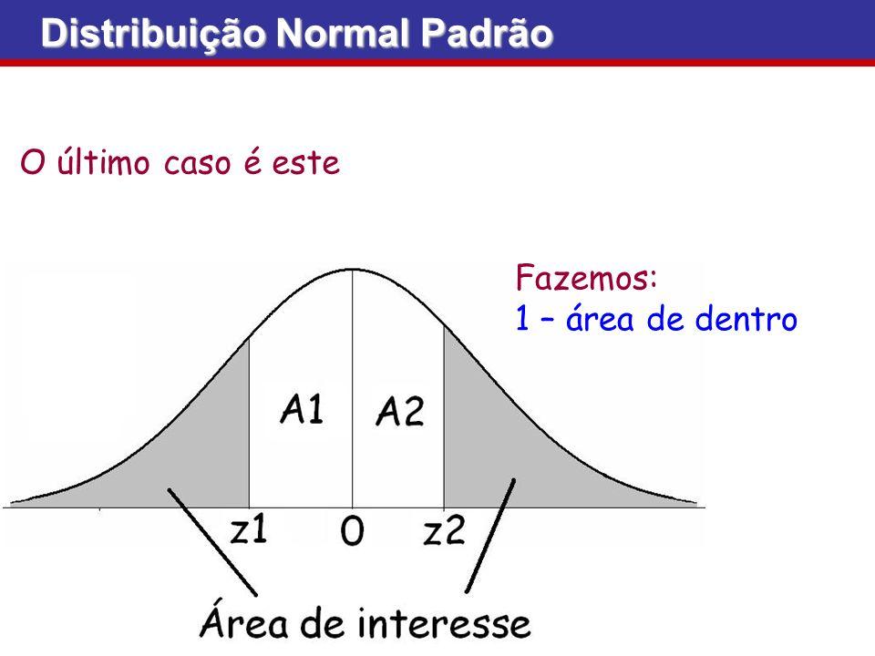 O último caso é este Fazemos: 1 – área de dentro Distribuição Normal Padrão