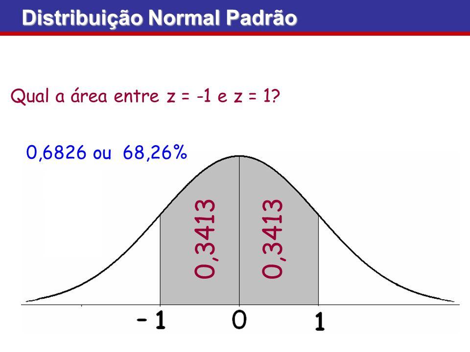 Qual a área entre z = -1 e z = 1? 0,3413 0,6826 ou 68,26% Distribuição Normal Padrão