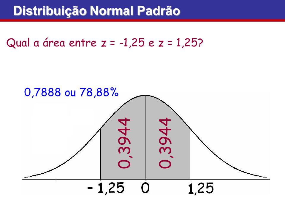 Qual a área entre z = -1,25 e z = 1,25? 0,3944 0,7888 ou 78,88% Distribuição Normal Padrão