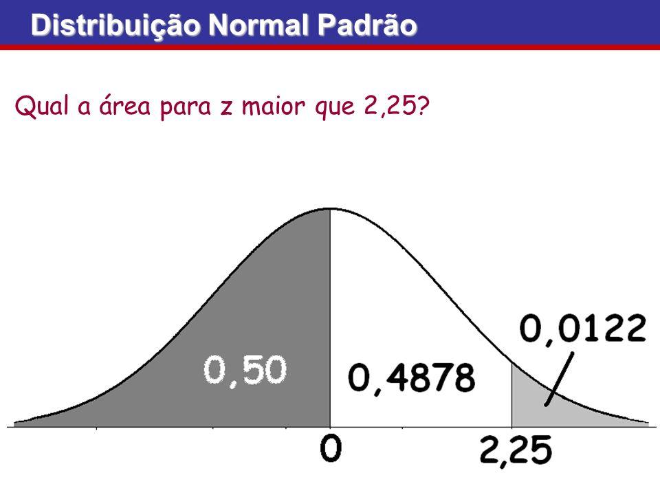 Qual a área para z maior que 2,25? Distribuição Normal Padrão