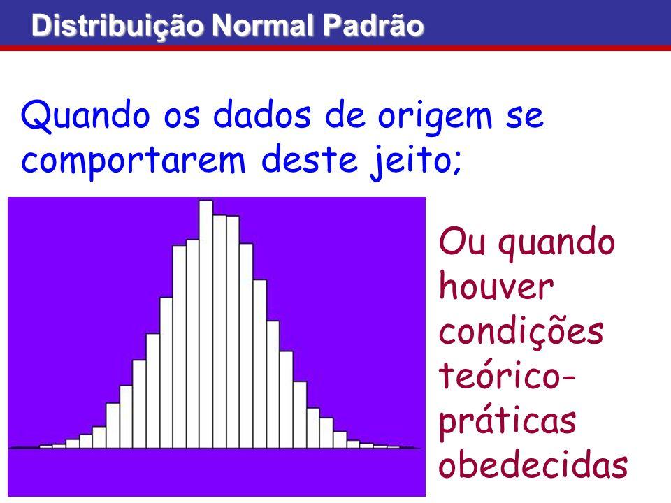 Ou quando houver condições teórico- práticas obedecidas Quando os dados de origem se comportarem deste jeito; Distribuição Normal Padrão