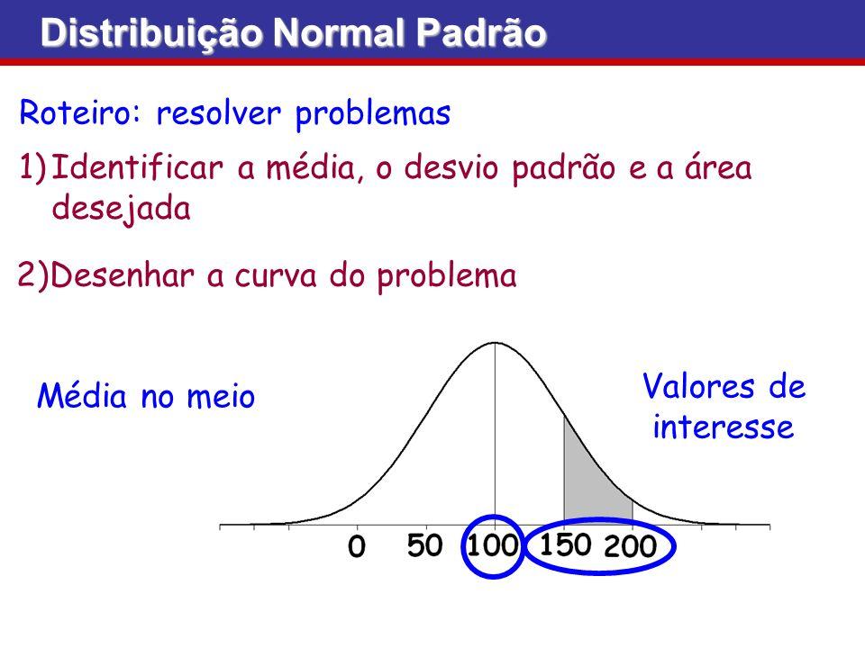 Roteiro: resolver problemas 1)Identificar a média, o desvio padrão e a área desejada 2)Desenhar a curva do problema Média no meio Valores de interesse