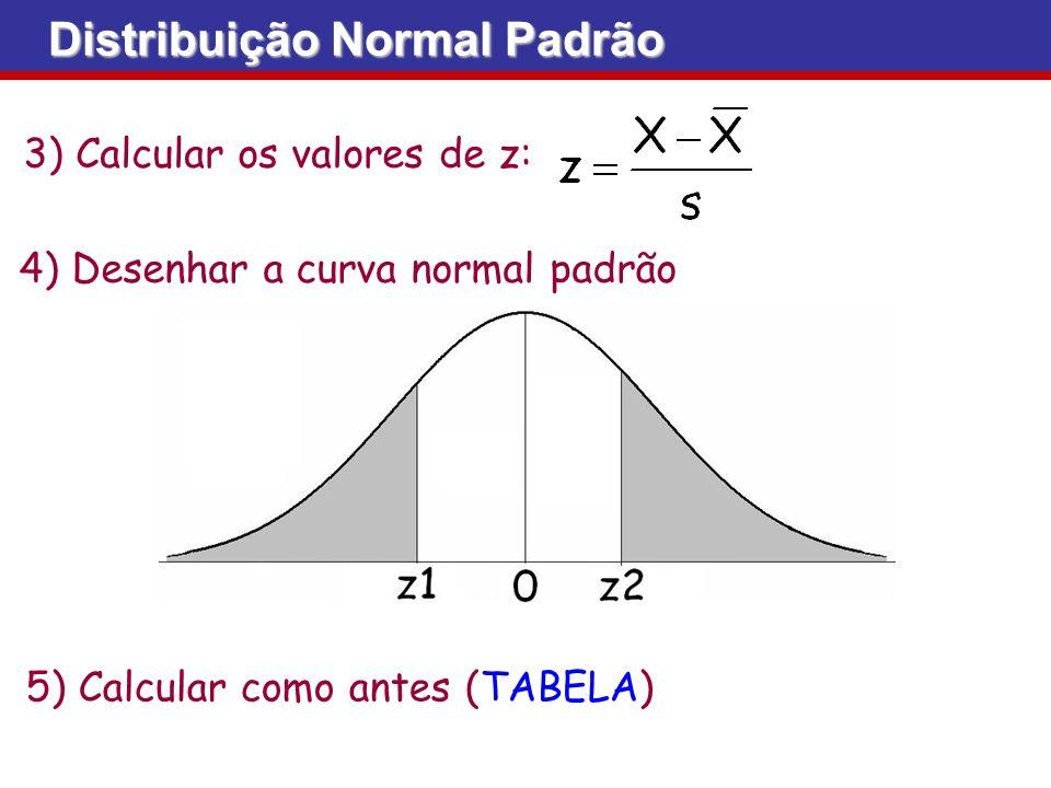 3) Calcular os valores de z: 4) Desenhar a curva normal padrão 5) Calcular como antes (TABELA) Distribuição Normal Padrão