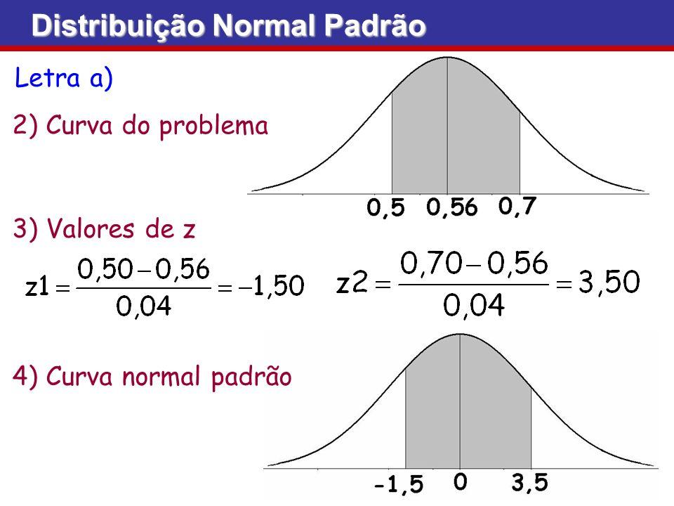 2) Curva do problema Letra a) Distribuição Normal Padrão 3) Valores de z 4) Curva normal padrão