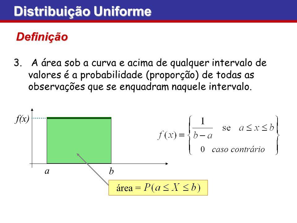 Distribuição Uniforme Definição 3. A área sob a curva e acima de qualquer intervalo de valores é a probabilidade (proporção) de todas as observações q