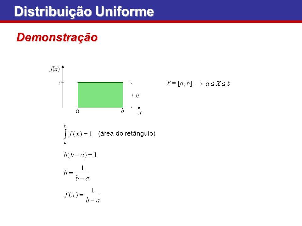 Distribuição Uniforme Demonstração f(x)f(x) X a b X = [a, b] a X b f(x) = ? ? 1 (área do retângulo) h