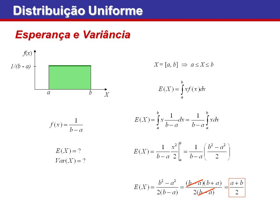 Distribuição Uniforme Esperança e Variância X = [a, b] a X b f(x)f(x) X a b 1/(b - a)