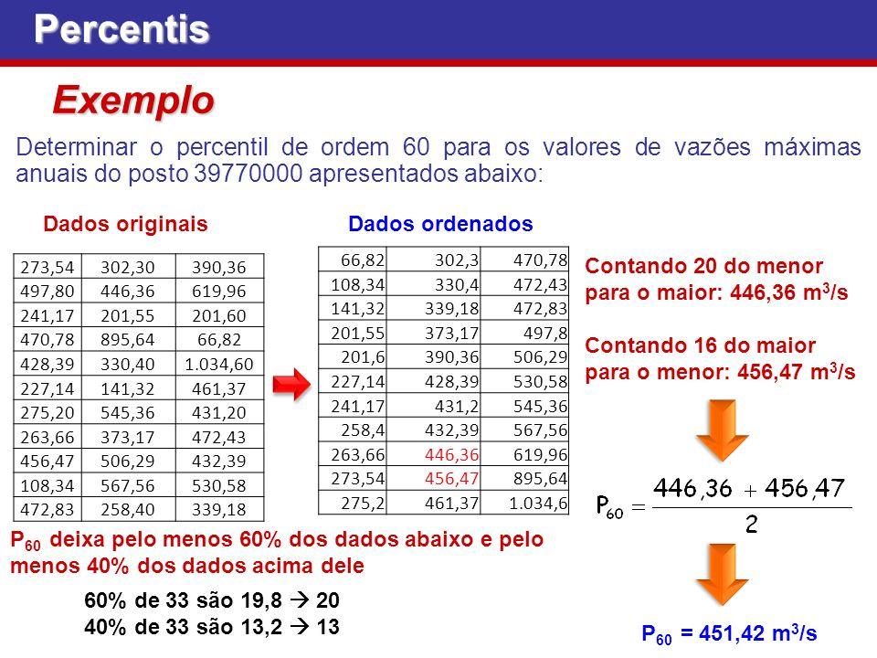 Medidas de Locação Percentis O percentil de ordem 50 é a mediana O percentil de ordem 50 é a mediana Os percentis de ordem 25, 50, 75 são chamados quartis Os percentis de ordem 25, 50, 75 são chamados quartis Os percentis de ordem 10, 20,..., 90 são chamados decis Os percentis de ordem 10, 20,..., 90 são chamados decis Como localizar um percentil que corresponde a um valor x.