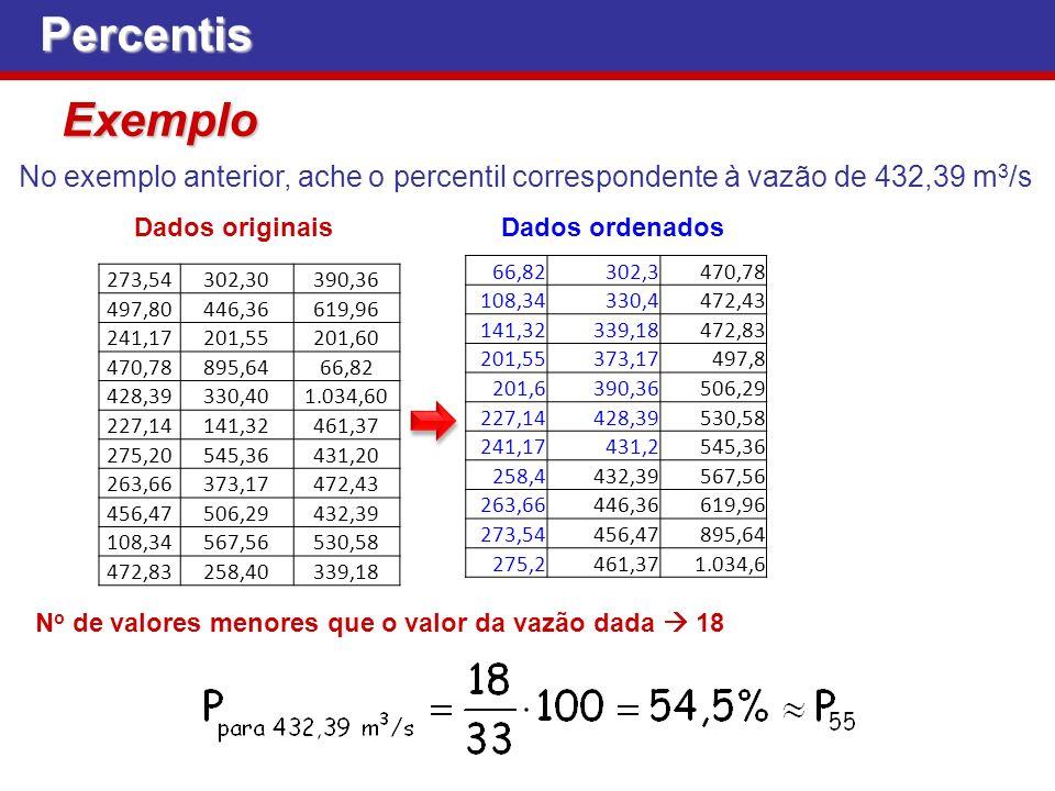 Medidas de Locação Os percentis de ordem 25, 50, 75 são chamados quartis Os percentis de ordem 25, 50, 75 são chamados quartis Representam-se por Q 1, Q 2 e Q 3, respectivamente Representam-se por Q 1, Q 2 e Q 3, respectivamente Q 1 – Primeiro quartil (P 25 ) Q 1 – Primeiro quartil (P 25 ) Q 2 – segundo quartil (P 50 ) Q 2 – segundo quartil (P 50 ) Q 3 – terceiro quartil (P 75 ) Q 3 – terceiro quartil (P 75 ) Quartis Quartis Q 2 = x (mediana) Q 2 = x (mediana)~