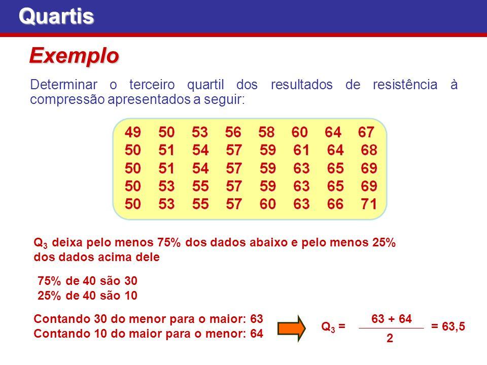 Exemplo Quartis Determinar o terceiro quartil dos resultados de resistência à compressão apresentados a seguir: Q 3 deixa pelo menos 75% dos dados aba