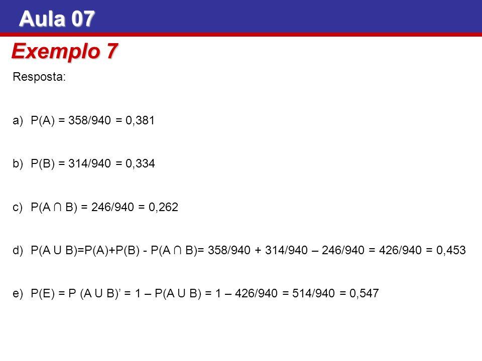 Aula 07 Exemplo 7 Resposta: a)P(A) = 358/940 = 0,381 b)P(B) = 314/940 = 0,334 c)P(A B) = 246/940 = 0,262 d)P(A U B)=P(A)+P(B) - P(A B)= 358/940 + 314/