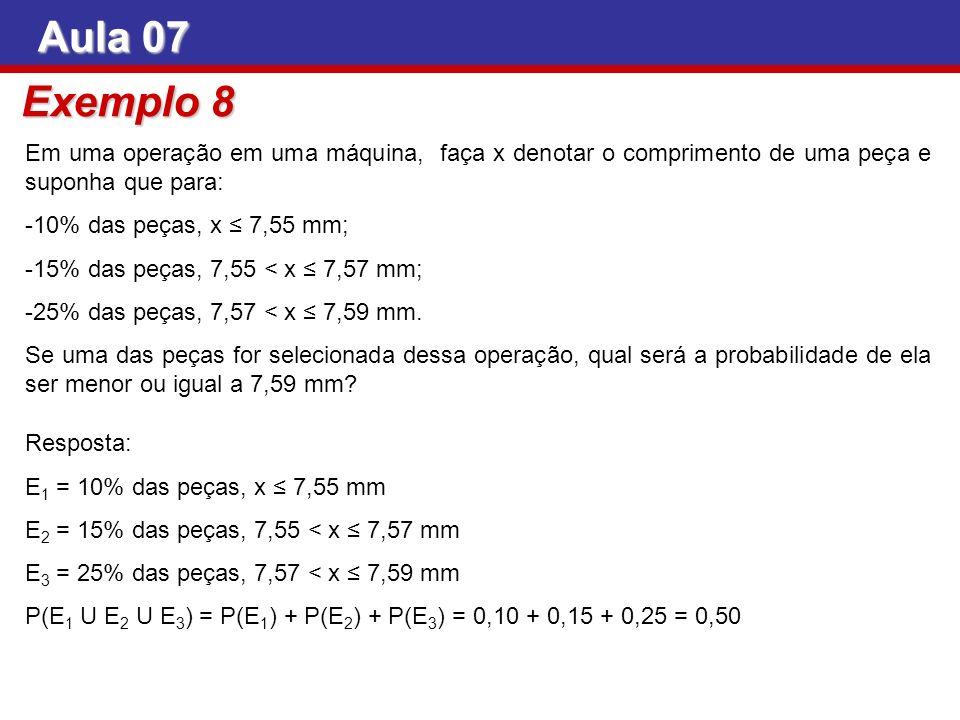 Aula 07 Exemplo 8 Em uma operação em uma máquina, faça x denotar o comprimento de uma peça e suponha que para: -10% das peças, x 7,55 mm; -15% das peç