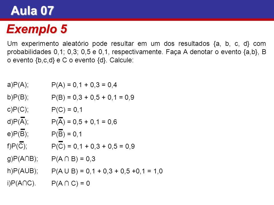 Aula 07 Exemplo 6 Uma inspeção visual de um local produtor de pastilhas provenientes de um processo de fabricação de semicondutores resultou na seguinte tabela: N o PartículasProporção de Pastilhas 00,40 10,20 20,15 30,10 40,05 5 ou mais0,10 a)Qual probabilidade de uma pastilha selecionada ao acaso não conter partículas; b)Qual a probabilidade de uma pastilha conter 3 ou mais partículas; c)Qual a probabilidade de uma pastilha conte 0 ou mais de 3 partículas.