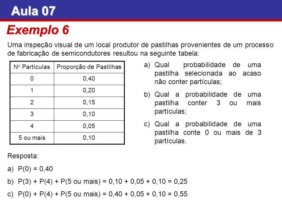Aula 07 Exemplo 7 A tabela abaixo lista a história de 940 pastilhas em um processo de fabricação e semicondutores.