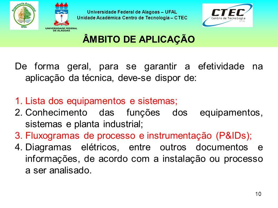 10 Universidade Federal de Alagoas – UFAL Unidade Acadêmica Centro de Tecnologia – CTEC De forma geral, para se garantir a efetividade na aplicação da