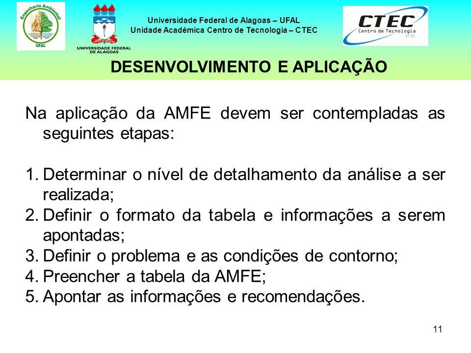 11 Universidade Federal de Alagoas – UFAL Unidade Acadêmica Centro de Tecnologia – CTEC Na aplicação da AMFE devem ser contempladas as seguintes etapa
