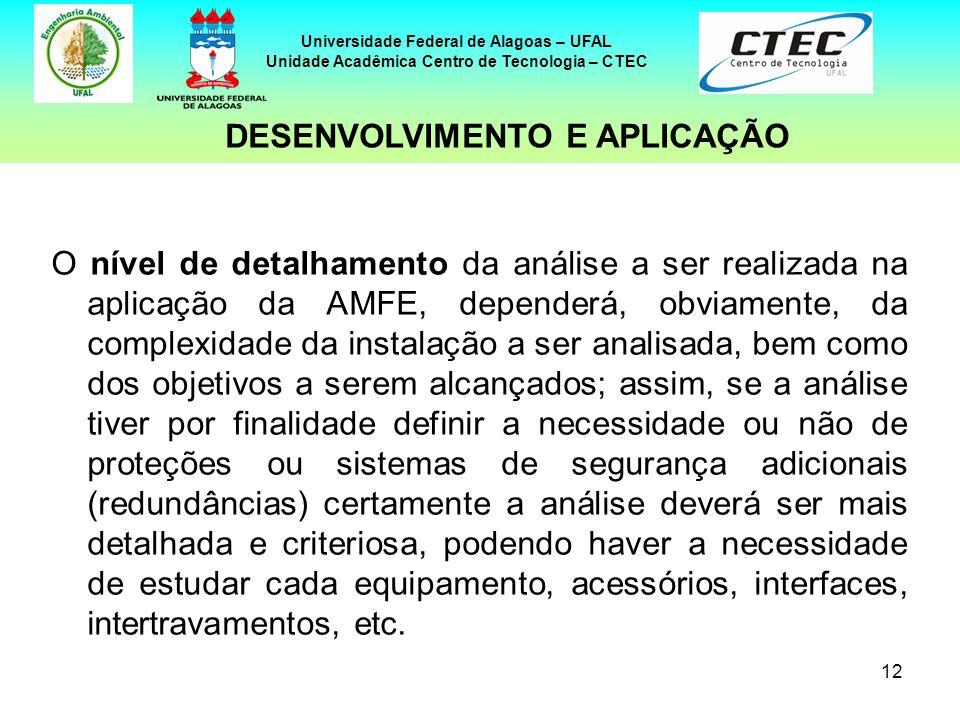 12 Universidade Federal de Alagoas – UFAL Unidade Acadêmica Centro de Tecnologia – CTEC O nível de detalhamento da análise a ser realizada na aplicaçã