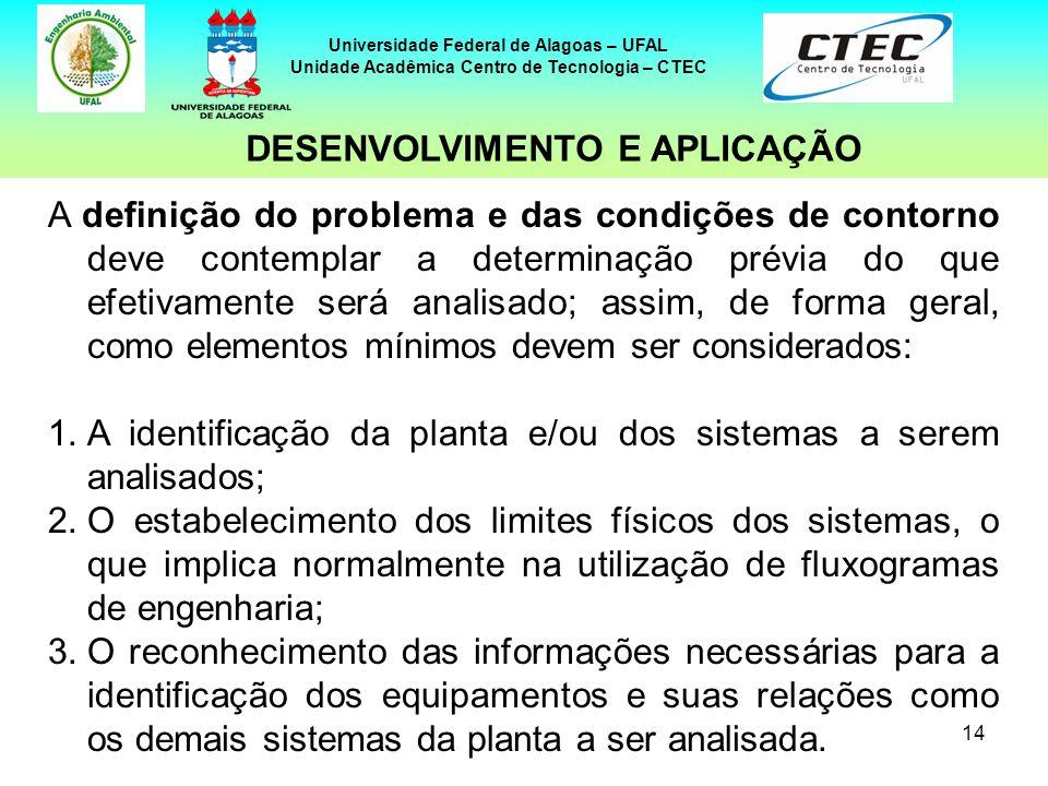 14 Universidade Federal de Alagoas – UFAL Unidade Acadêmica Centro de Tecnologia – CTEC A definição do problema e das condições de contorno deve conte