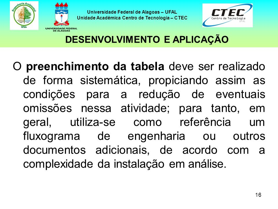 16 Universidade Federal de Alagoas – UFAL Unidade Acadêmica Centro de Tecnologia – CTEC O preenchimento da tabela deve ser realizado de forma sistemát