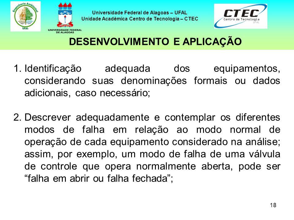 18 Universidade Federal de Alagoas – UFAL Unidade Acadêmica Centro de Tecnologia – CTEC 1.Identificação adequada dos equipamentos, considerando suas d