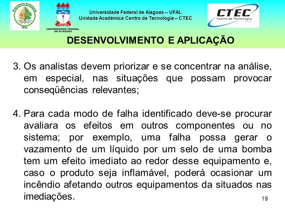 19 Universidade Federal de Alagoas – UFAL Unidade Acadêmica Centro de Tecnologia – CTEC 3.Os analistas devem priorizar e se concentrar na análise, em