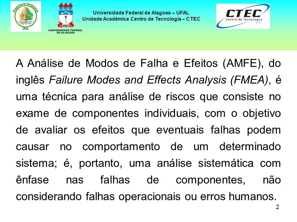 13 Universidade Federal de Alagoas – UFAL Unidade Acadêmica Centro de Tecnologia – CTEC O formato da tabela a ser utilizado está também associado ao tipo de análise e nível de detalhamento desejado; na seqüência estão apresentados dois tipos de tabelas, sendo o segundo, um exemplo de tabela para a aplicação da AMFEC.