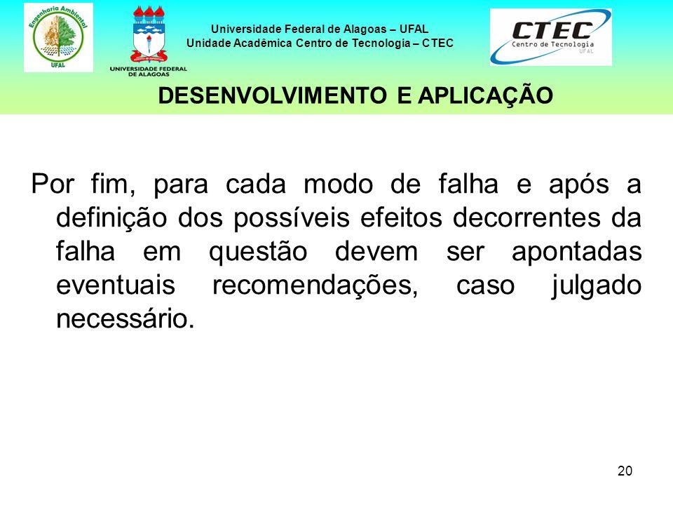 20 Universidade Federal de Alagoas – UFAL Unidade Acadêmica Centro de Tecnologia – CTEC Por fim, para cada modo de falha e após a definição dos possív
