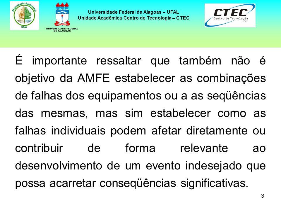 3 Universidade Federal de Alagoas – UFAL Unidade Acadêmica Centro de Tecnologia – CTEC É importante ressaltar que também não é objetivo da AMFE estabe