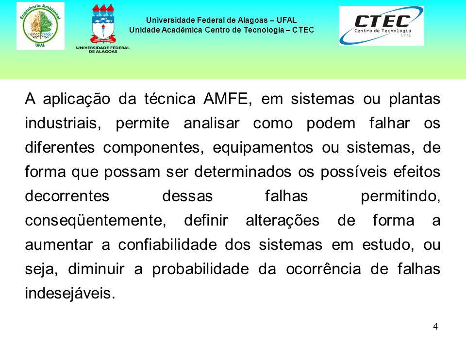 4 Universidade Federal de Alagoas – UFAL Unidade Acadêmica Centro de Tecnologia – CTEC A aplicação da técnica AMFE, em sistemas ou plantas industriais