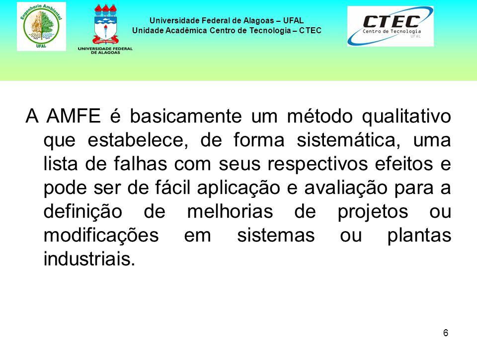6 Universidade Federal de Alagoas – UFAL Unidade Acadêmica Centro de Tecnologia – CTEC A AMFE é basicamente um método qualitativo que estabelece, de f