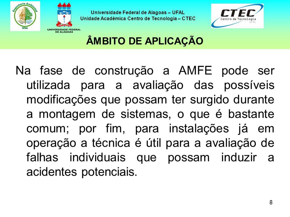 9 Universidade Federal de Alagoas – UFAL Unidade Acadêmica Centro de Tecnologia – CTEC Em geral a aplicação da AMFE pode ser realizada por dois analistas que conheçam perfeitamente as funções de cada equipamento ou sistema, assim como a influência destes nas demais partes ou sistemas de uma linha ou processo.
